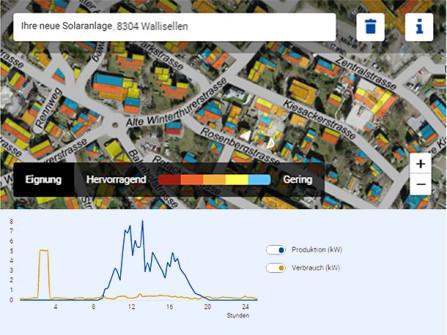 Eturnity Solarrechner für Wallisellen
